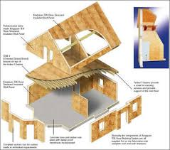 structural insulated panels house plans home ideas structural insulated panel house plans structural
