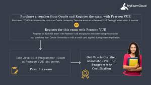 ocajp 8 practice tests java se 8 programmer i exam 1z0 808 simulator