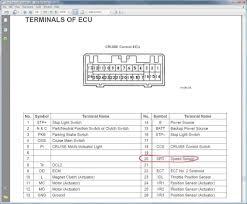 pioneer deh x6900bt wiring diagram installation manual best of