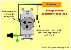 wiring diagram for a 20 amp 240 volt receptacle electrical