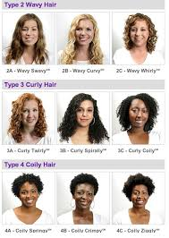 hair styles for a type 2 6 curly hair tips that will change your life curlyhair com 2017