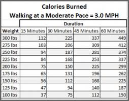 how many calories do you burn standing at your desk 30 000 steps revisited today i might