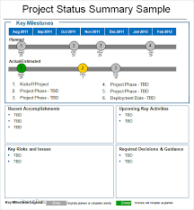 Project Daily Status Report Template Excel Sle Project Presentation Template