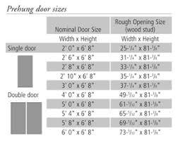 Standard Height Of Interior Door Standard Interior Door Size Chart Photo On Fancy Home Decor Ideas