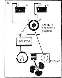 marine battery systems part 2