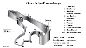 Circuit Of The Americas Track Map by Circuit De Spa Francorchamps Circuit De Spa Francorchamps