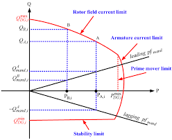 diagram ezgo electric golf cart wiring diagram