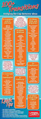 Format For A Persuasive Essay Best 20 Essay Writing Ideas On Pinterest Essay Writing Tips
