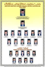 Latest Cabinet Ministers Information Department Cabinet Ministers Brunei Darussalam 2015 2020