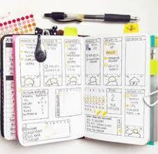 přes 25 nejlepších nápadů na téma bullet journal tips na