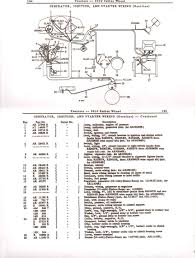 john deere 3020 starter switch wiring diagram john deere 3010