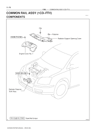 100 88 hilux workshop manual 2 8 blown head gasket or worse