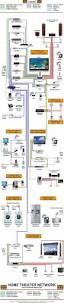 av receiver solution block diagram sbd ti com electronics