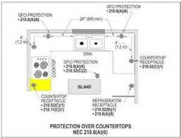 nec kitchen wiring diagram nec get free image about kitchen