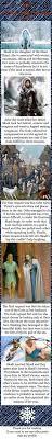 71 best storyboard norse mythology images on pinterest norse