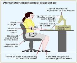 Ergonomic Office Desk Setup Innovative Proper Ergonomics In The Workplace Regarding Proper