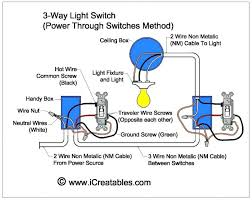 How To Wire A Light Fixture Diagram 2 Wire Light Switch Diagram Way Wiring Bright Three