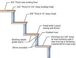 Banister Railing Code Stair Tread Specifications Nustair Stair Caps Stair Treads