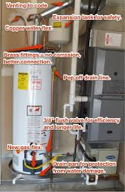 30 reasons to hire an expert to install your water heater