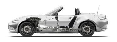 mazda sports car models 2016 vehicle archives archives inside mazda