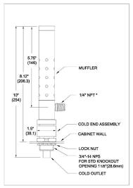 electrical cabinet air conditioner enclosure cooler