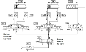 nptel mechanical engineering automation u0026 controls