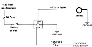 bosch relay wiring diagram u0026 click here for the installation