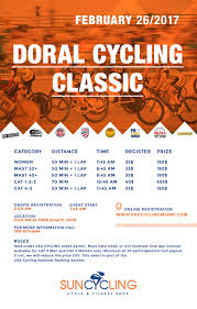 Doral Florida Map by Doral Cycling Classic Doral Fl 2017 Active