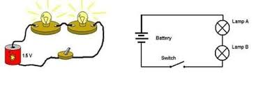bulbs u0026 batteries in a row activity teachengineering org