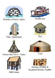 Different Styles Of Homes 27 Best Homes Around The World Images On Pinterest Around The