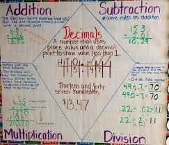 adding subtracting multiplying dividing decimals u2026 pinteres u2026