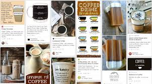 Coffee Shop Powder Room Coffee Shop Marketing Ideas A Social Media Strategy That Will