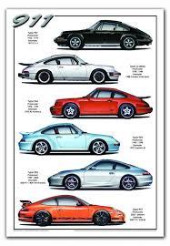 porsche 911 model history 23 best porsche images on car cars and porsche