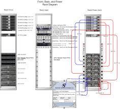 visio data center floor plan network rack diagram visio network rack diagram visio