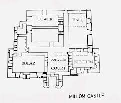 the castles towers and fortified buildings of cumbria millom