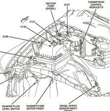 bmw 335xi power window wiring diagram bmw wiring diagram for cars