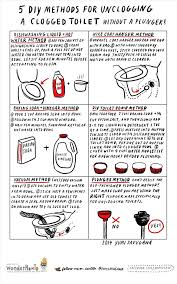 how to unclog a sink without baking soda how to 5 diy methods for unclogging a clogged toilet without a