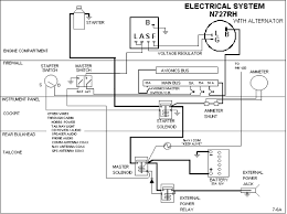 mustang ii description and system schematics