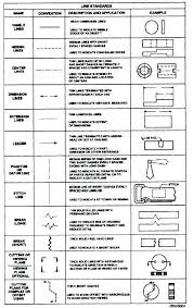 architectural electrical symbols electrical symbol library