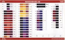 car paint color matching tools auto paints u2013 wanda refinish