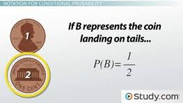 applying conditional probability u0026 independence to real life