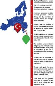 can turkey stand can turkey offer meaningful concessions newspaper