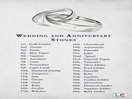 year wedding anniversary 12 things to about 12 year wedding anniversary gift