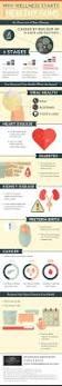 184 best dental images on pinterest dental health oral health