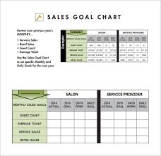 sales goals templates expin memberpro co