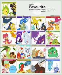 Pokemon Type Meme - fav pokemon type meme by frozenspots on deviantart