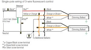 dimming ballast wiring diagram wiring diagram byblank