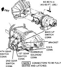 nissan frontier manual transmission repair guides manual transmission manual transmission assembly
