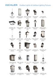 120v Landscape Lighting Fixtures by Outdoor Lighting Diagram Sesapro Com