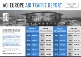 european airport passenger traffic breaks 2 billion in 2016